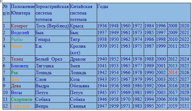 вост_календарь